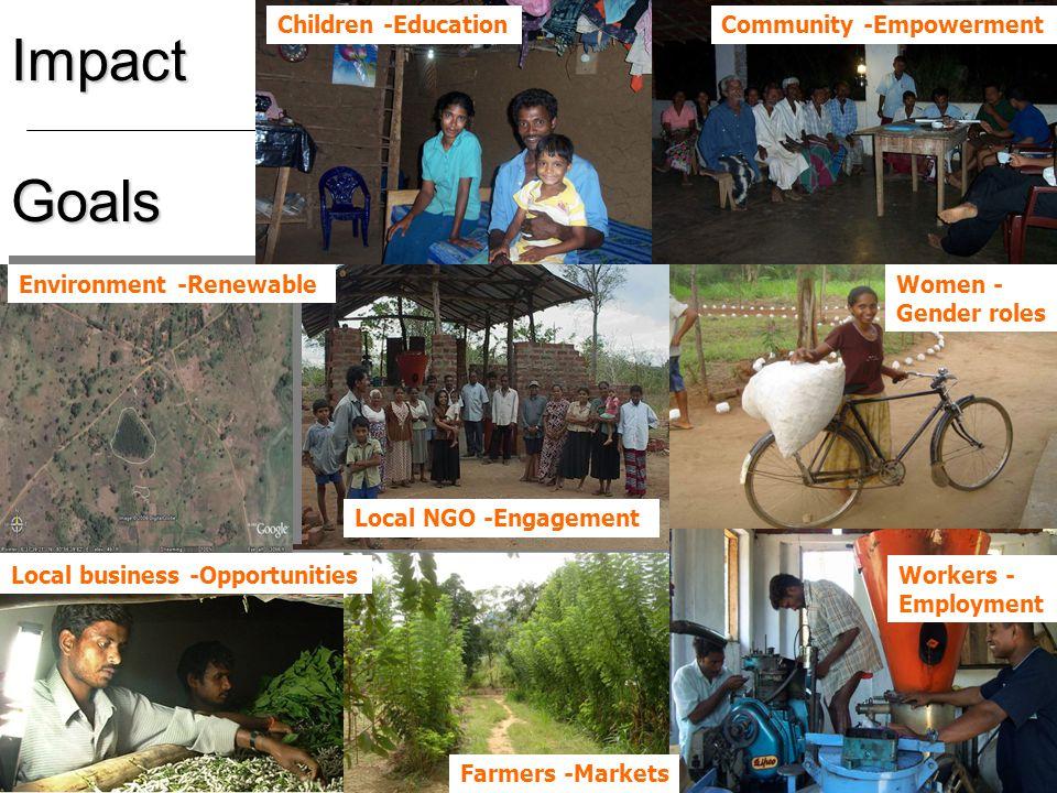 11 Impact Goals Local business -Opportunities Women - Gender roles Community -EmpowermentChildren -Education Environment -Renewable Farmers -Markets Local NGO -Engagement Workers - Employment