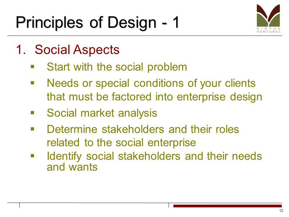 12 Principles of Design - 1 1.