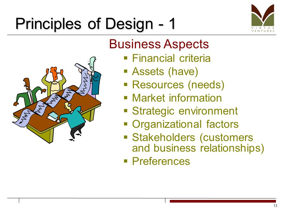 13 Business Aspects  Financial criteria  Assets (have)  Resources (needs)  Market information  Strategic environment  Organizational factors  Stakeholders (customers and business relationships)  Preferences Principles of Design - 1