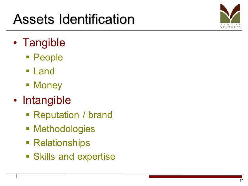 17 Assets Identification Tangible  People  Land  Money Intangible  Reputation / brand  Methodologies  Relationships  Skills and expertise