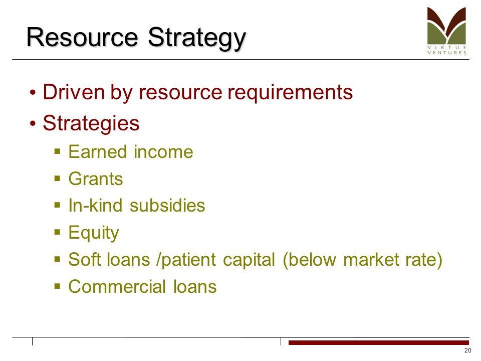20 Resource Strategy Driven by resource requirements Strategies  Earned income  Grants  In-kind subsidies  Equity  Soft loans /patient capital (below market rate)  Commercial loans