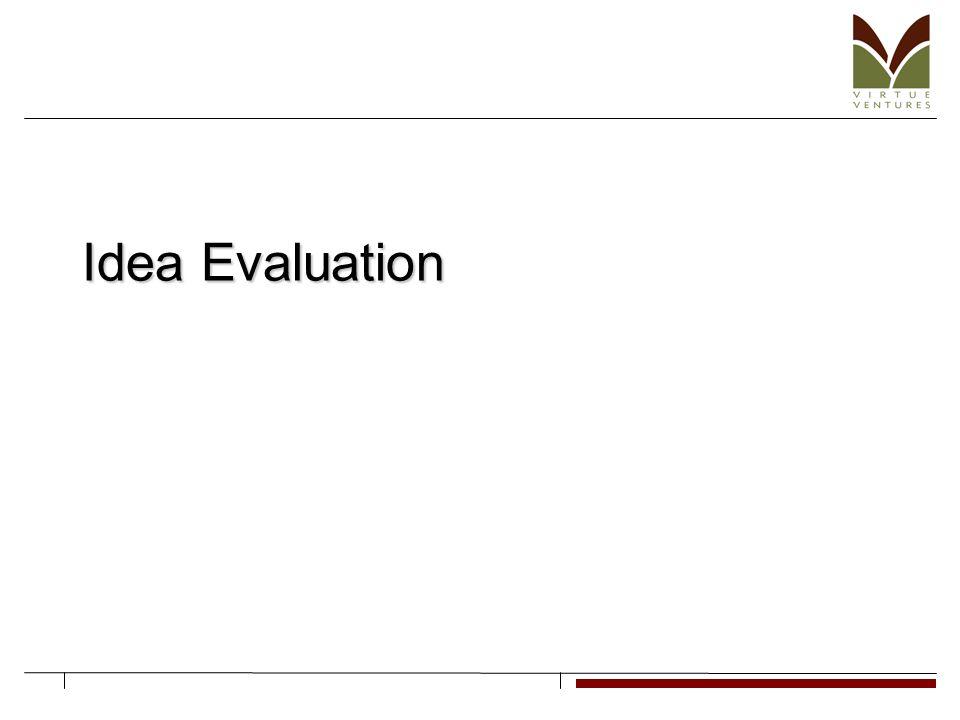 Idea Evaluation