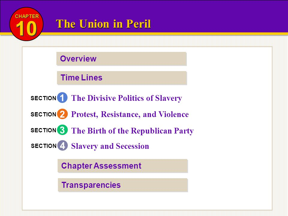 The Union in Peril 10 CHAPTER Overview Time Lines Transparencies Chapter Assessment The Divisive Politics of Slavery Protest, Resistance, and Violence