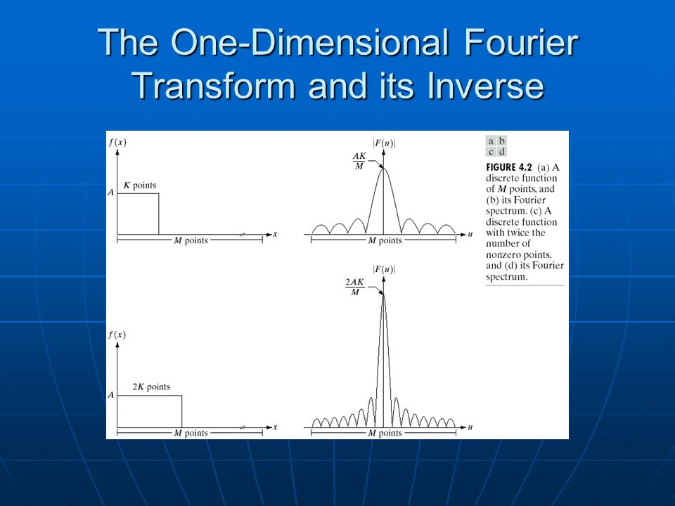 The One-Dimensional Fourier Transform and its Inverse