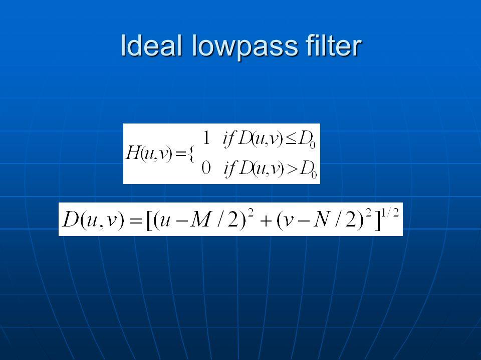Ideal lowpass filter