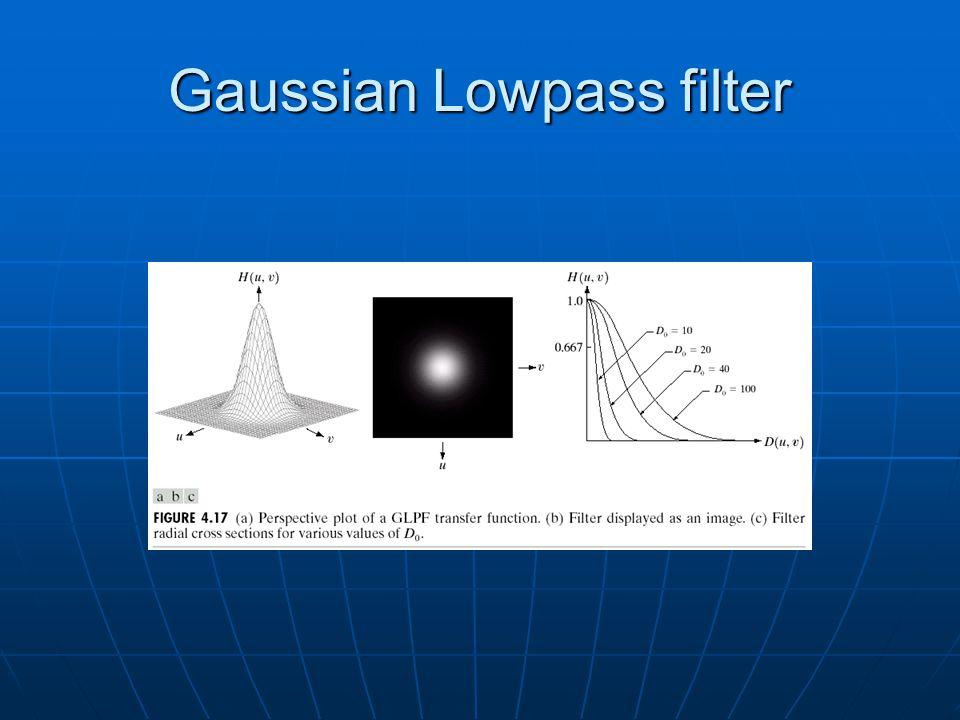 Gaussian Lowpass filter
