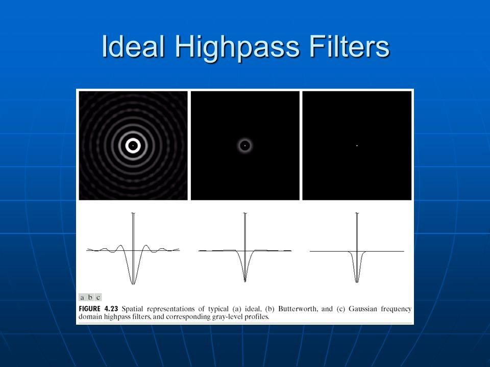Ideal Highpass Filters