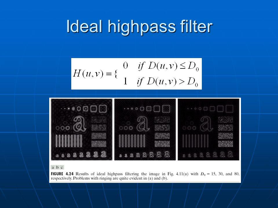 Ideal highpass filter
