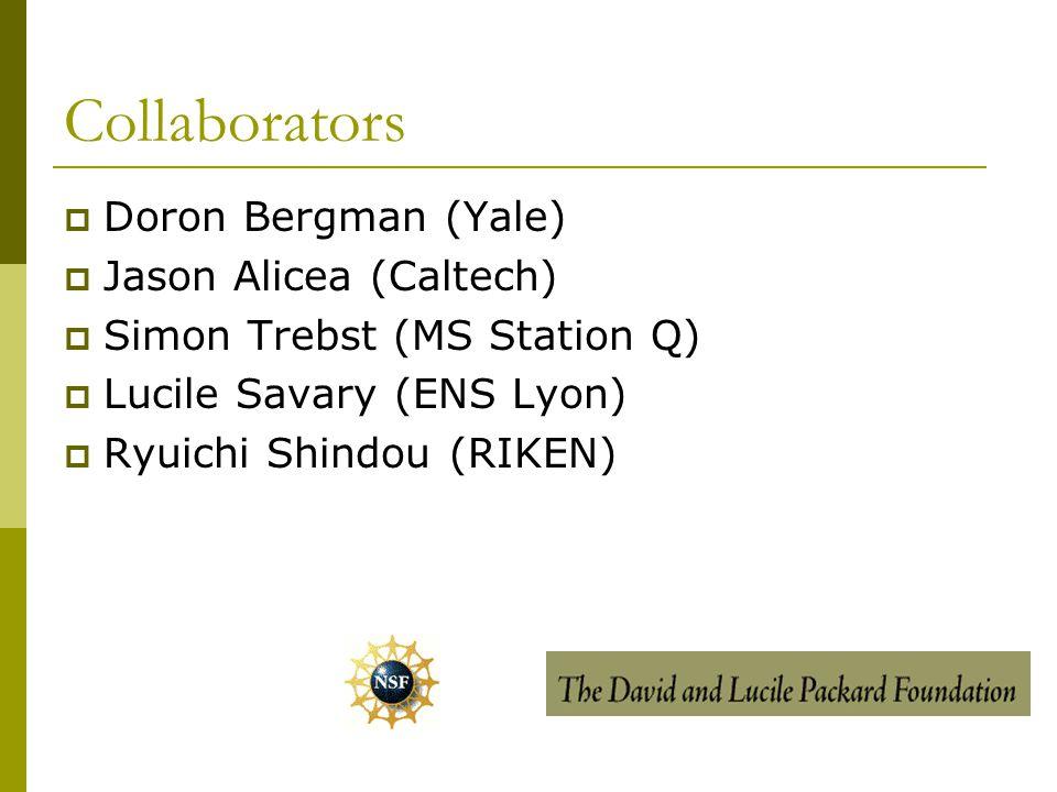 Collaborators  Doron Bergman (Yale)  Jason Alicea (Caltech)  Simon Trebst (MS Station Q)  Lucile Savary (ENS Lyon)  Ryuichi Shindou (RIKEN)