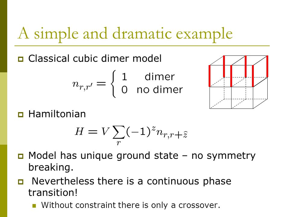 A simple and dramatic example  Classical cubic dimer model  Hamiltonian  Model has unique ground state – no symmetry breaking.