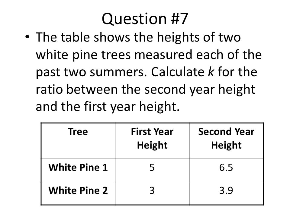 Question #7 The table shows the heights of two white pine trees measured each of the past two summers. Calculate k for the ratio between the second ye