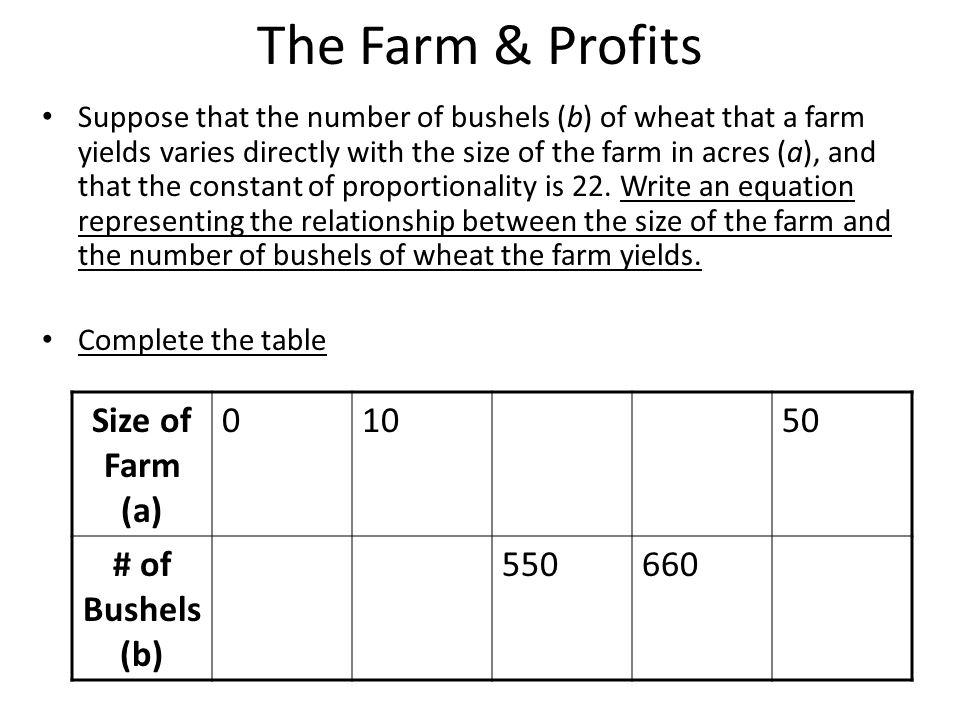 The Farm & Profits Suppose that the number of bushels (b) of wheat that a farm yields varies directly with the size of the farm in acres (a), and that