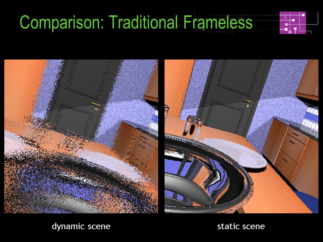 static scenedynamic scene Comparison: Traditional Frameless