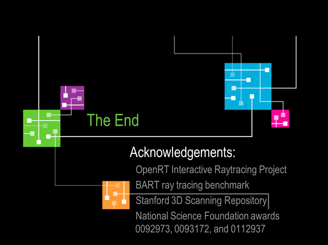 The End Acknowledgements: OpenRT Interactive Raytracing Project BART ray tracing benchmark Stanford 3D Scanning Repository National Science Foundation awards 0092973, 0093172, and 0112937