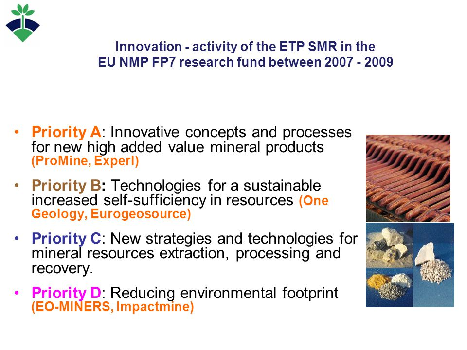 Innovation - activity of the ETP SMR in the EU NMP FP7 research fund between 2007 - 2009 Priority A: Innovative concepts and processes for new high ad