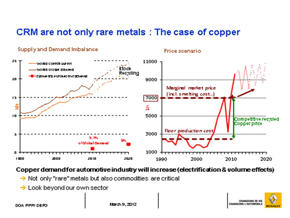The future « Intelligent Mine » With deposits increasingly tough to reach, future technological advances may have to be implemented with the knowledge that they will increase the cost base to address the following challenges: Safety standards in tougher environments; Predictive exploration efficiency to identify deeper opportunities; Drilling and rock breaking in tougher environment; Environmental restrictions in sensitive areas; Automation to address the lack of skilled workforce availability and, crucially - improve safety for workers.