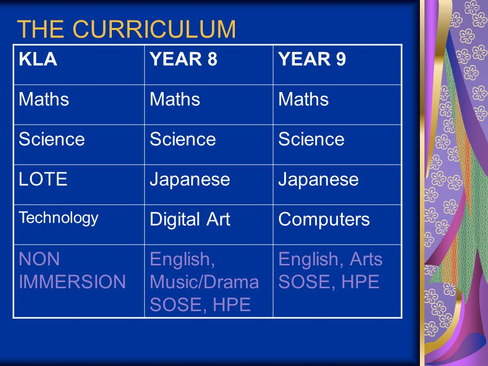 THE CURRICULUM KLAYEAR 8YEAR 9 Maths Science LOTEJapanese Technology Digital ArtComputers NON IMMERSION English, Music/Drama SOSE, HPE English, Arts SOSE, HPE