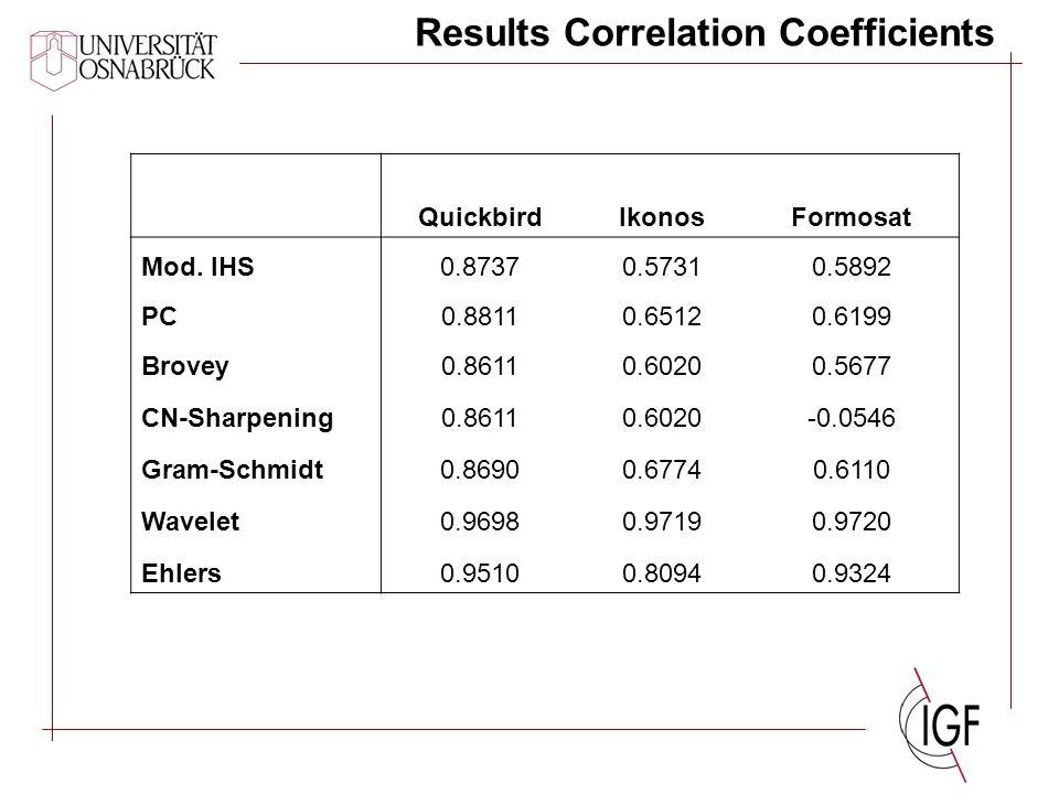 Results Correlation Coefficients QuickbirdIkonosFormosat Mod.