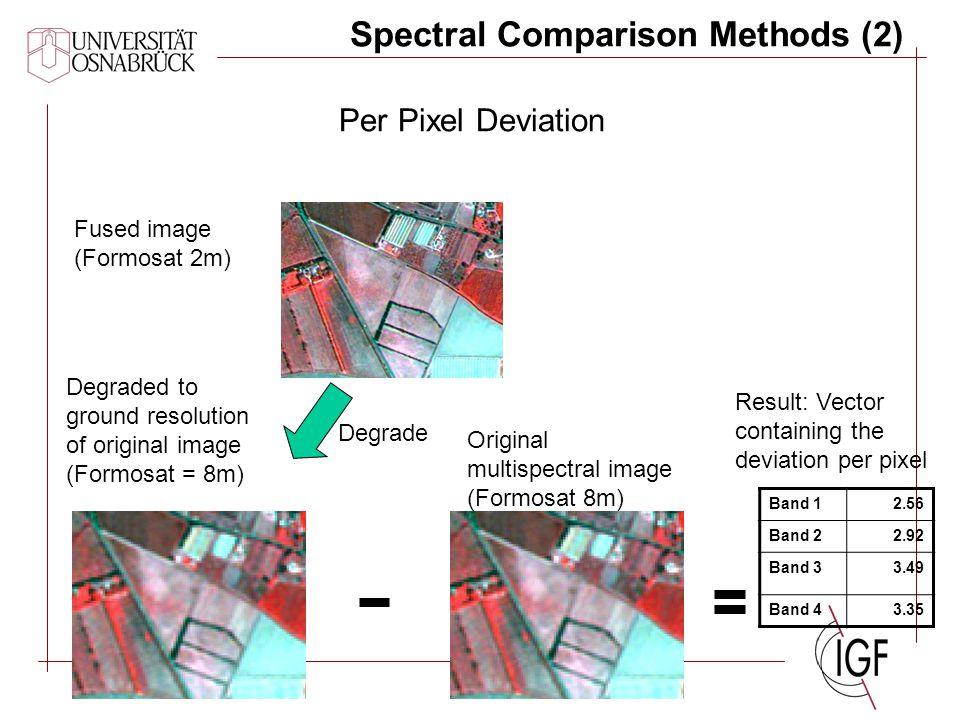Spectral Comparison Methods (2) Per Pixel Deviation Degrade Degraded to ground resolution of original image (Formosat = 8m) Original multispectral image (Formosat 8m) Band 12.56 Band 22.92 Band 33.49 Band 43.35 Result: Vector containing the deviation per pixel Fused image (Formosat 2m)
