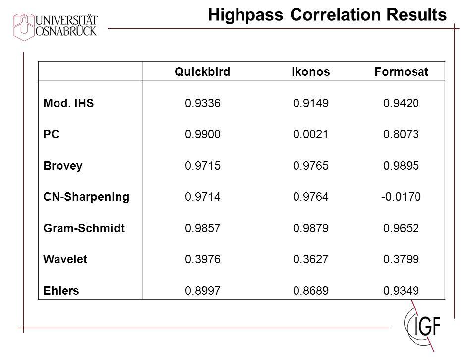 Highpass Correlation Results QuickbirdIkonosFormosat Mod.