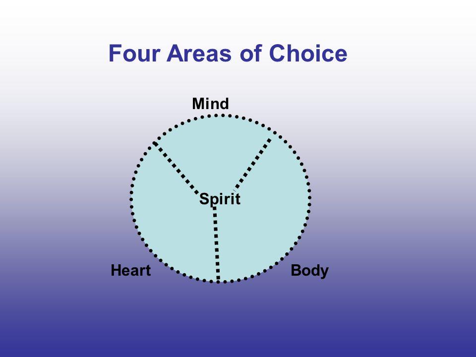 Spirit Four Areas of Choice Body Mind Heart