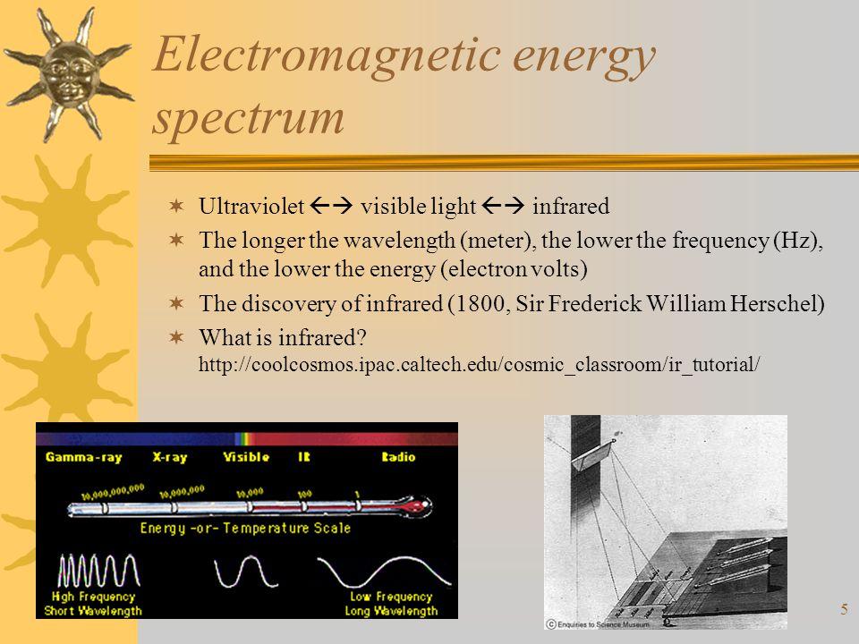 6 Hyperspectral imaging  AVIRIS (Airborne Visible-Infrared Imaging Spectrometer) –Number of bands: 224 –Wavelength range (  m): 0.4-2.5 –Image size: 512 x 614  Spectral range –visible light (0.4 ~ 0.77  m) –near infrared (0.77 ~ 1.5  m) –medium infrared (1.5 ~ 6  m) –far infrared (6 ~ 40  m)