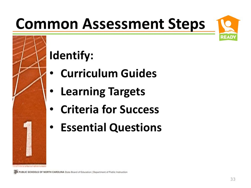 Steps to Create Common Formative Assessments 32