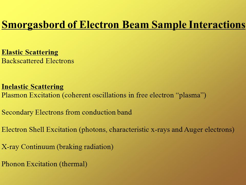Smorgasbord of Electron Beam Sample Interactions Elastic Scattering Backscattered Electrons Inelastic Scattering Plasmon Excitation (coherent oscillations in free electron plasma ) Secondary Electrons from conduction band Electron Shell Excitation (photons, characteristic x-rays and Auger electrons) X-ray Continuum (braking radiation) Phonon Excitation (thermal)