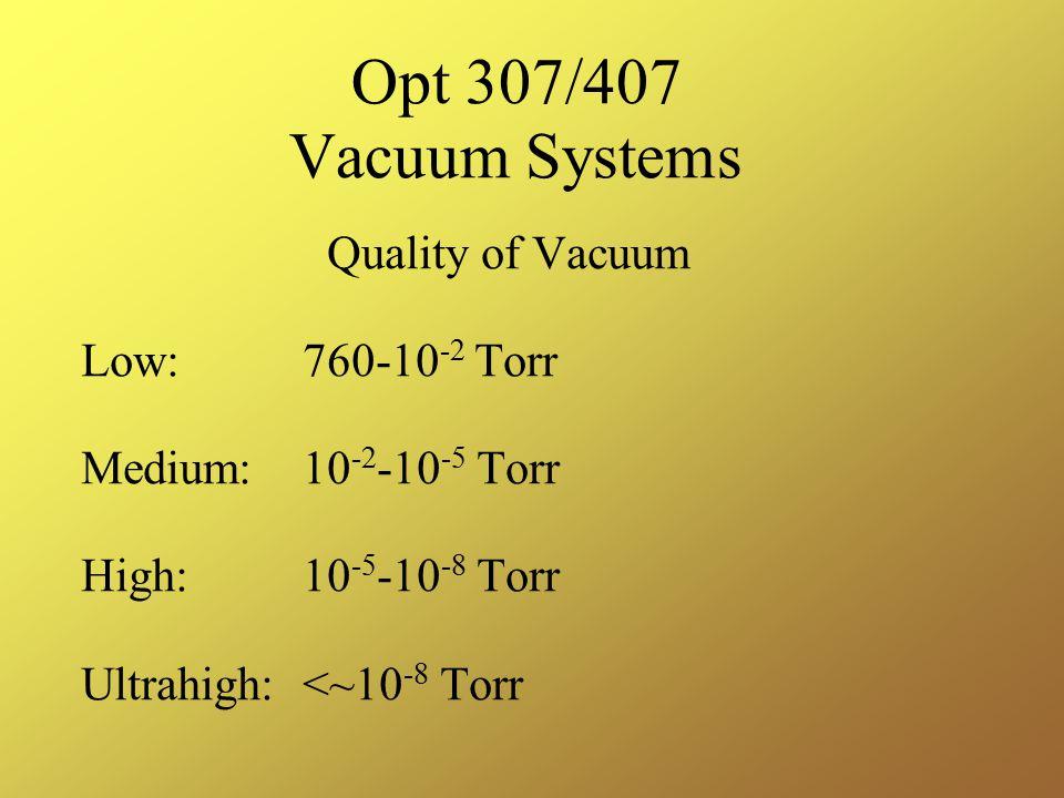 Quality of Vacuum Low:760-10 -2 Torr Medium:10 -2 -10 -5 Torr High:10 -5 -10 -8 Torr Ultrahigh:<~10 -8 Torr