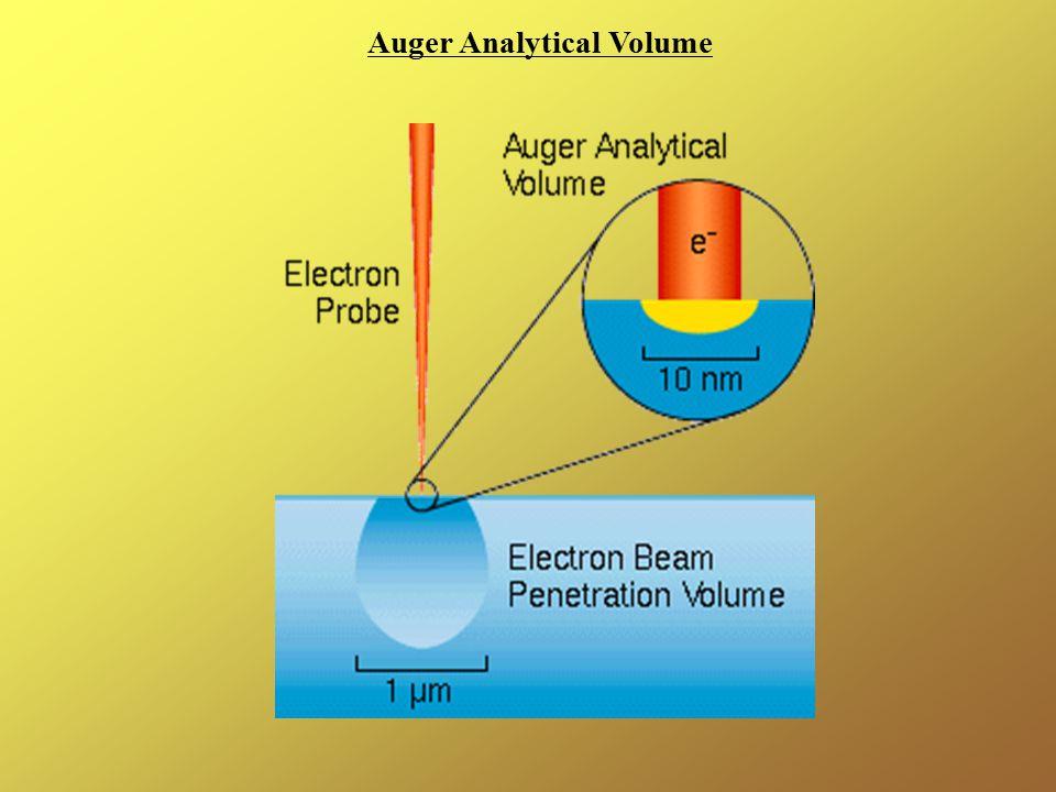 Auger Analytical Volume