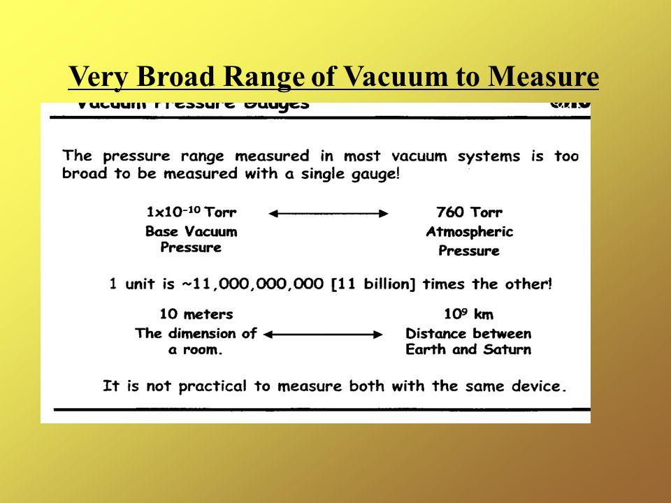 Very Broad Range of Vacuum to Measure