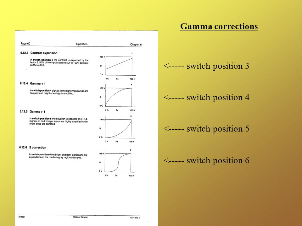 <----- switch position 3 <----- switch position 4 <----- switch position 5 <----- switch position 6 Gamma corrections