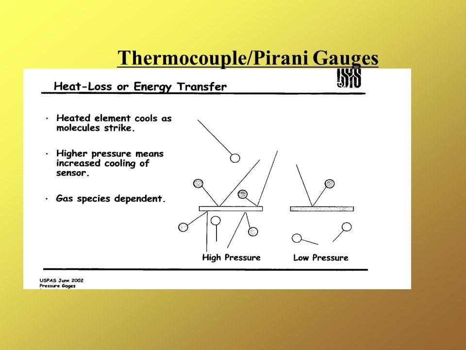Thermocouple/Pirani Gauges
