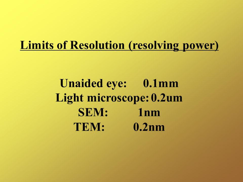 Limits of Resolution (resolving power) Unaided eye:0.1mm Light microscope:0.2um SEM:1nm TEM:0.2nm