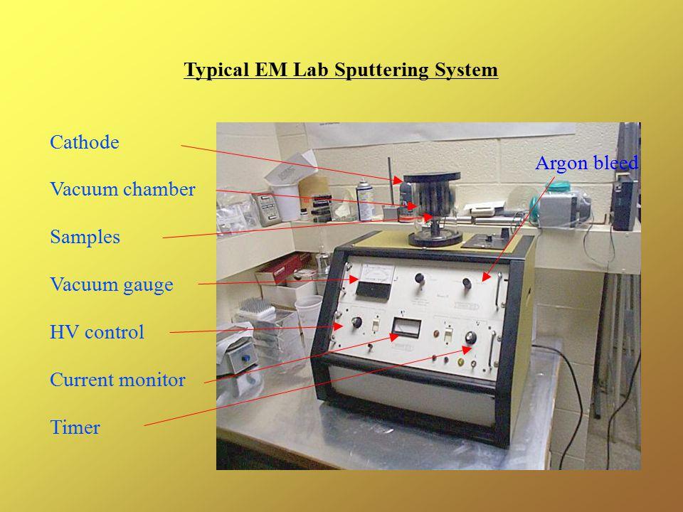 Typical EM Lab Sputtering System Cathode Vacuum chamber Samples Vacuum gauge HV control Current monitor Timer Argon bleed