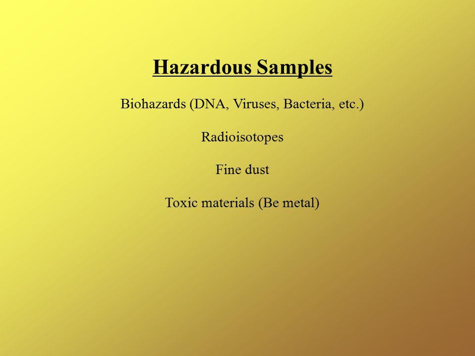 Hazardous Samples Biohazards (DNA, Viruses, Bacteria, etc.) Radioisotopes Fine dust Toxic materials (Be metal)