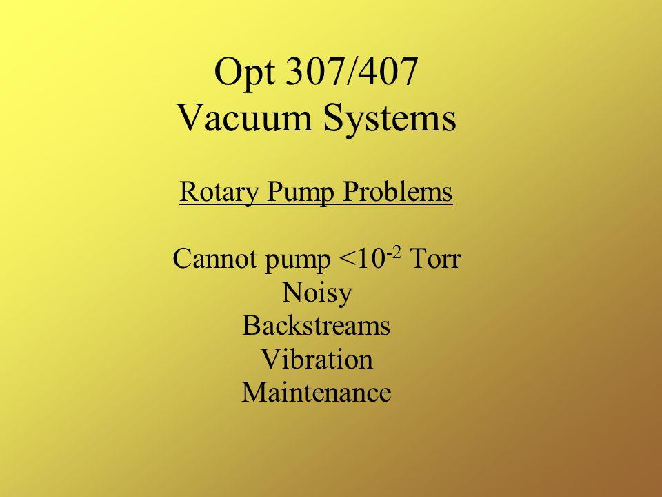 Rotary Pump Problems Cannot pump <10 -2 Torr Noisy Backstreams Vibration Maintenance