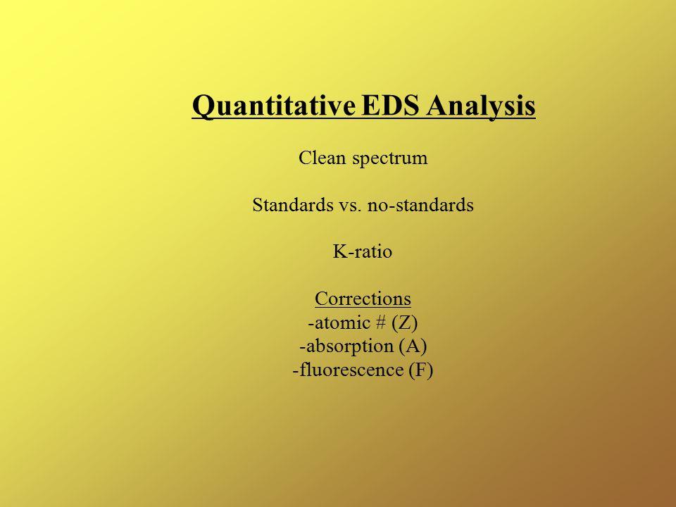 Quantitative EDS Analysis Clean spectrum Standards vs.