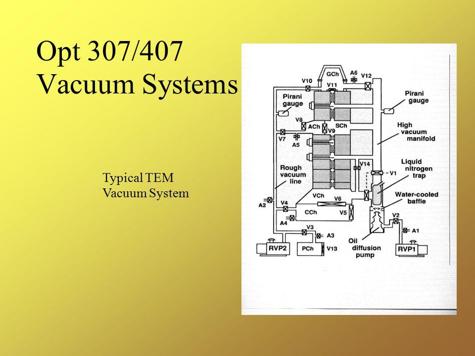 Typical TEM Vacuum System