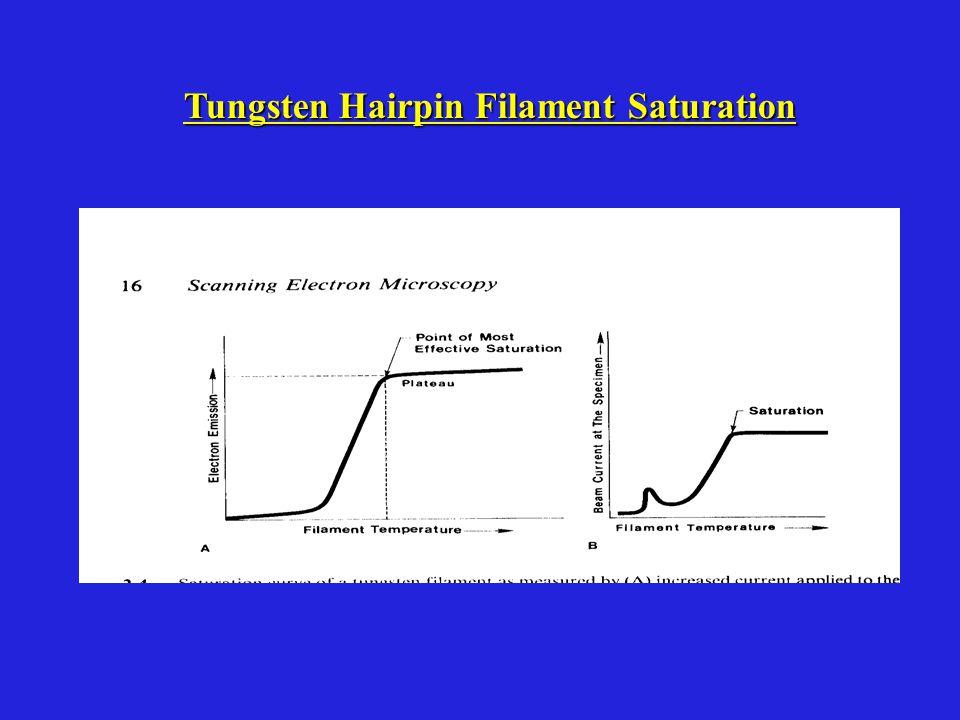 Tungsten Hairpin Filament Saturation