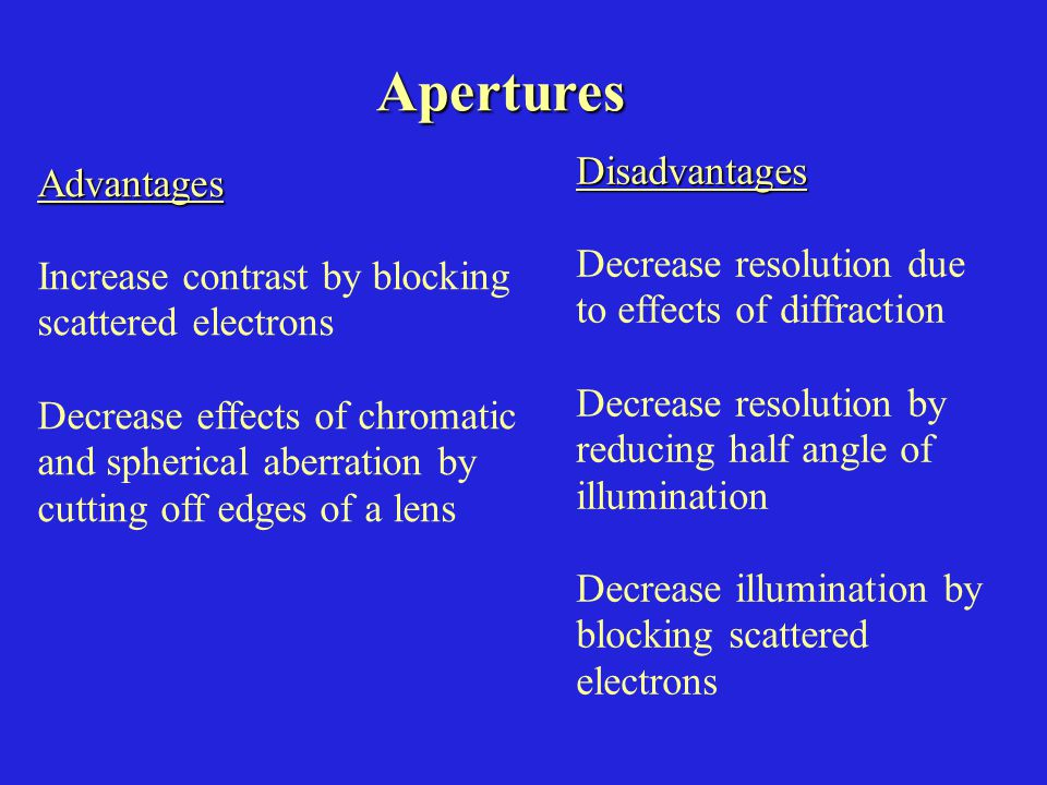 Apertures Advantages Increase contrast by blocking scattered electrons Decrease effects of chromatic and spherical aberration by cutting off edges of a lens Disadvantages Decrease resolution due to effects of diffraction Decrease resolution by reducing half angle of illumination Decrease illumination by blocking scattered electrons