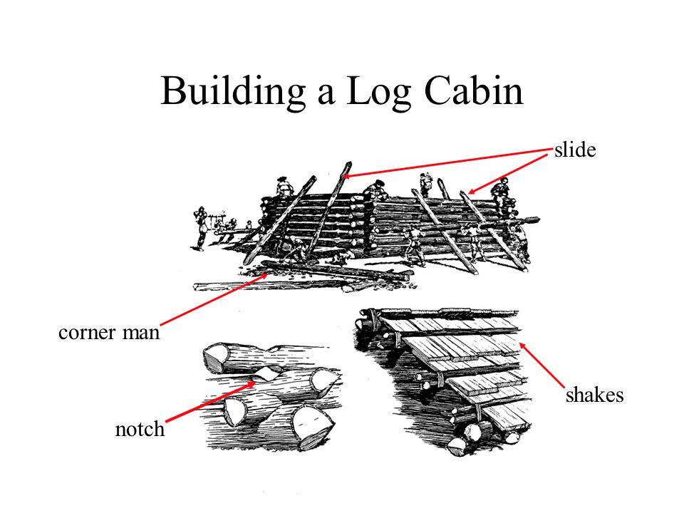 Building a Log Cabin notch corner man slide shakes