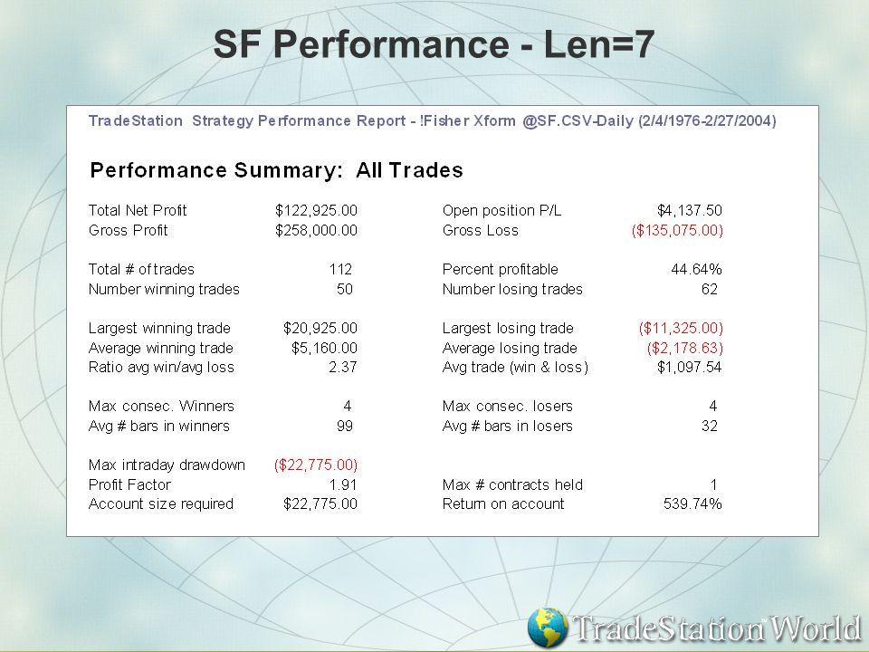 SF Performance - Len=7