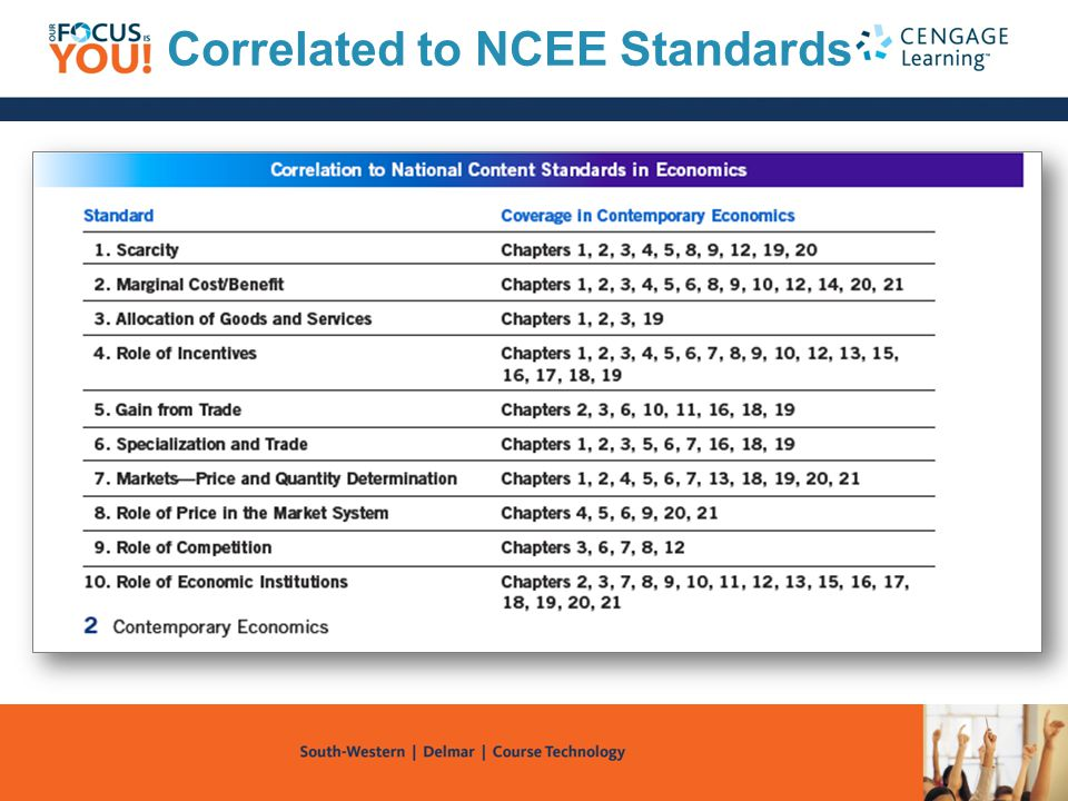 Jump$tart Standards Correlated to Jump$tart Coalition's National Standards in Personal Finance!