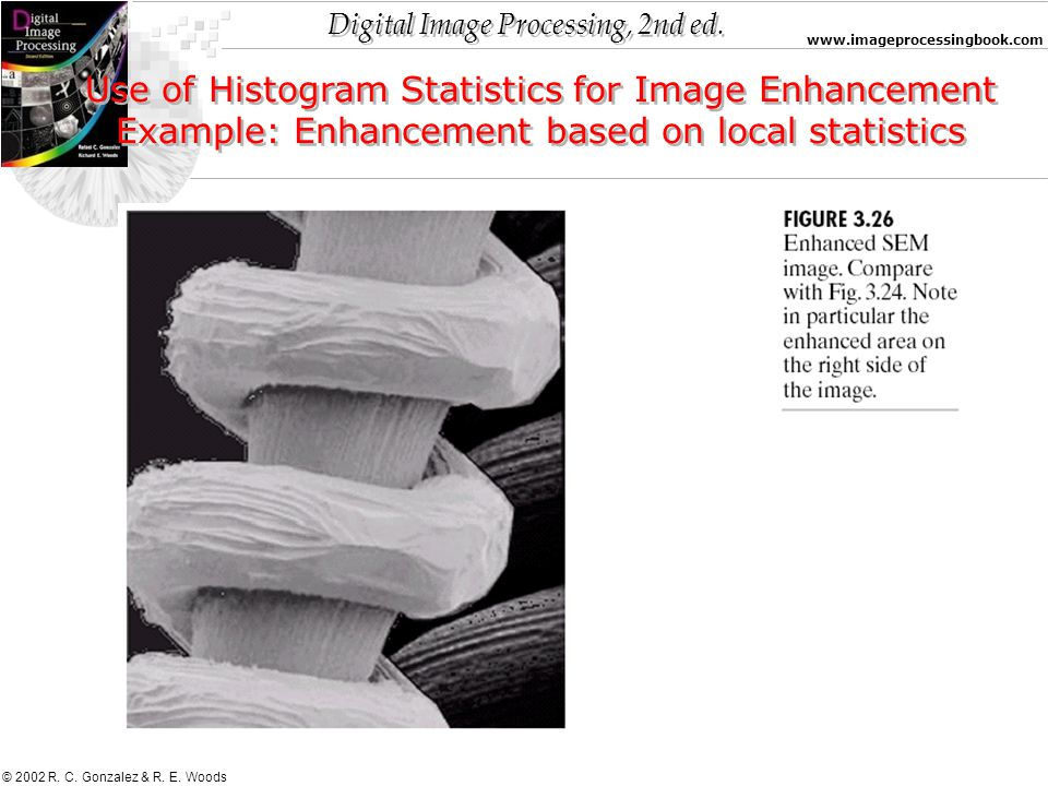 Digital Image Processing, 2nd ed. www.imageprocessingbook.com © 2002 R. C. Gonzalez & R. E. Woods Use of Histogram Statistics for Image Enhancement Ex