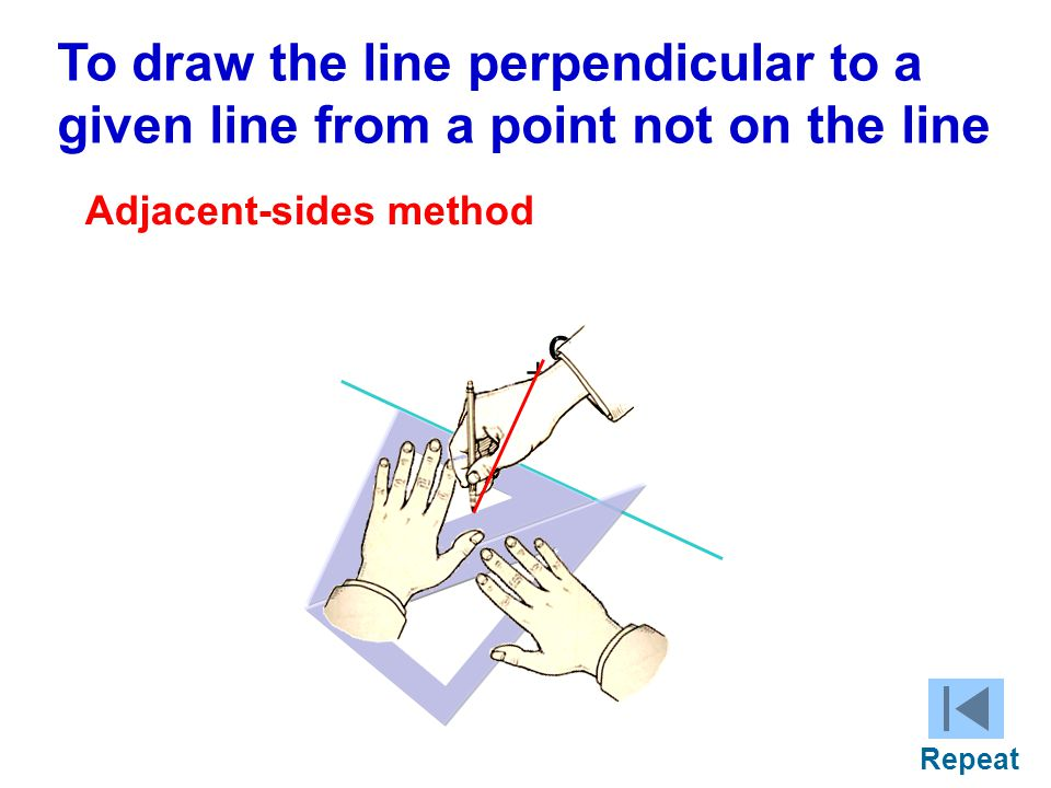 + C To draw the line perpendicular to a given line from a point not on the line Adjacent-sides method Repeat