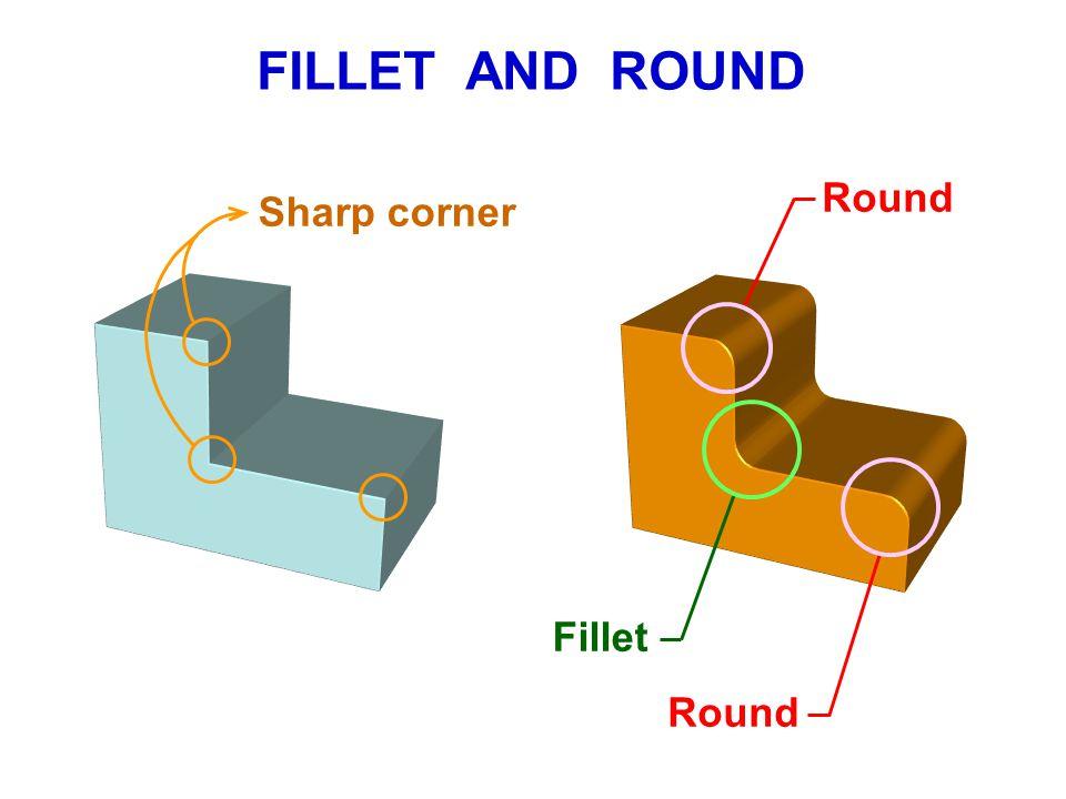 FILLET AND ROUND Sharp corner Fillet Round