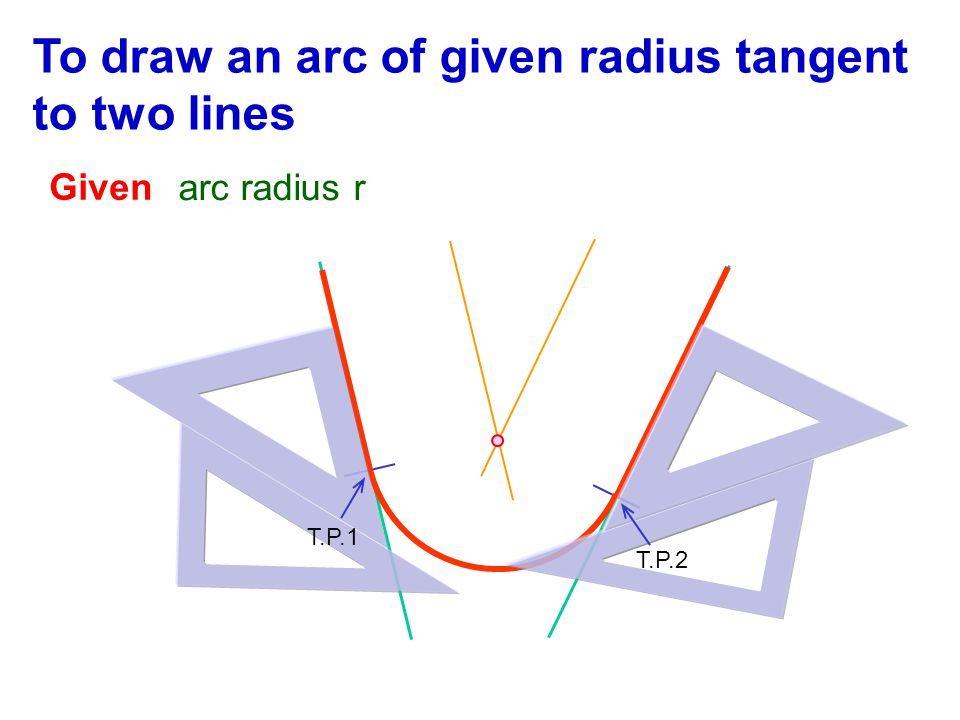 To draw an arc of given radius tangent to two lines Given arc radius r T.P.1 T.P.2