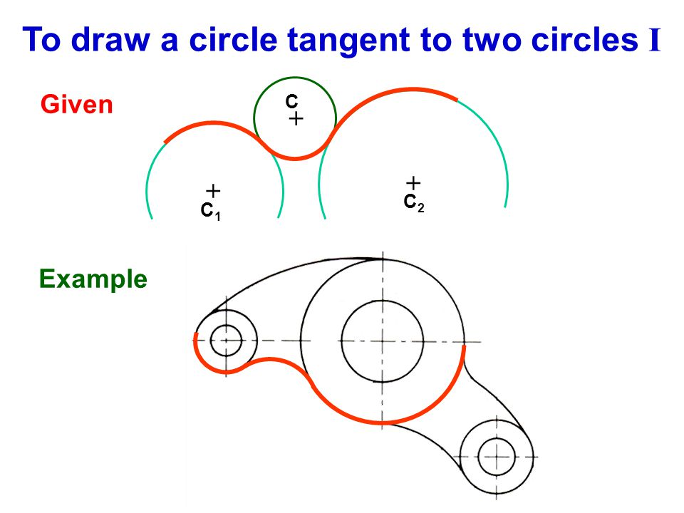 To draw a circle tangent to two circles I + C2C2 Given + C1C1 C + Example