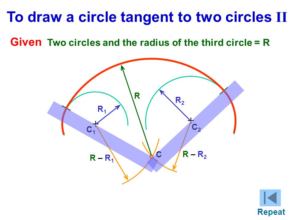 + + C1C1 C2C2 R – R 2 To draw a circle tangent to two circles II Given Two circles and the radius of the third circle = R R – R 1 R1R1 R2R2 C R Repeat